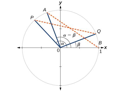 The promised diagram