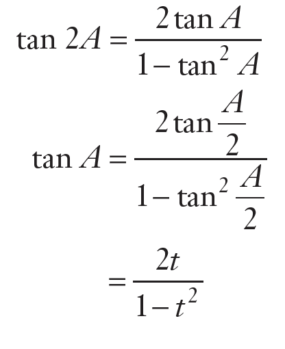 Proof for tangent